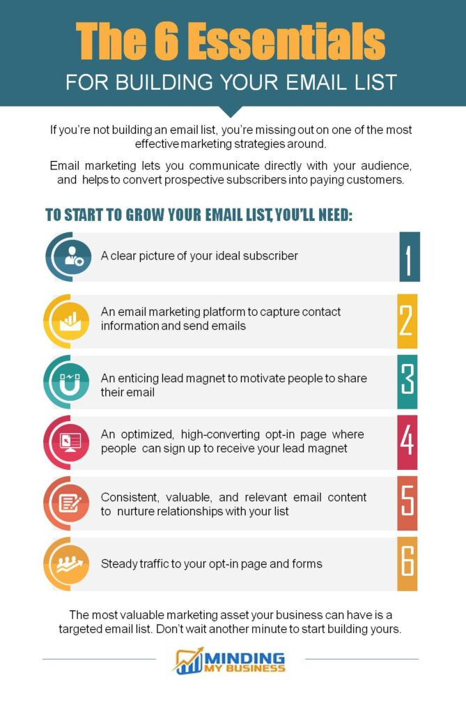 Start Growing Your Email List